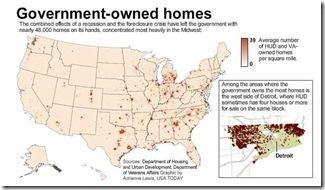Gov't losses big in home market - USATODAY.com